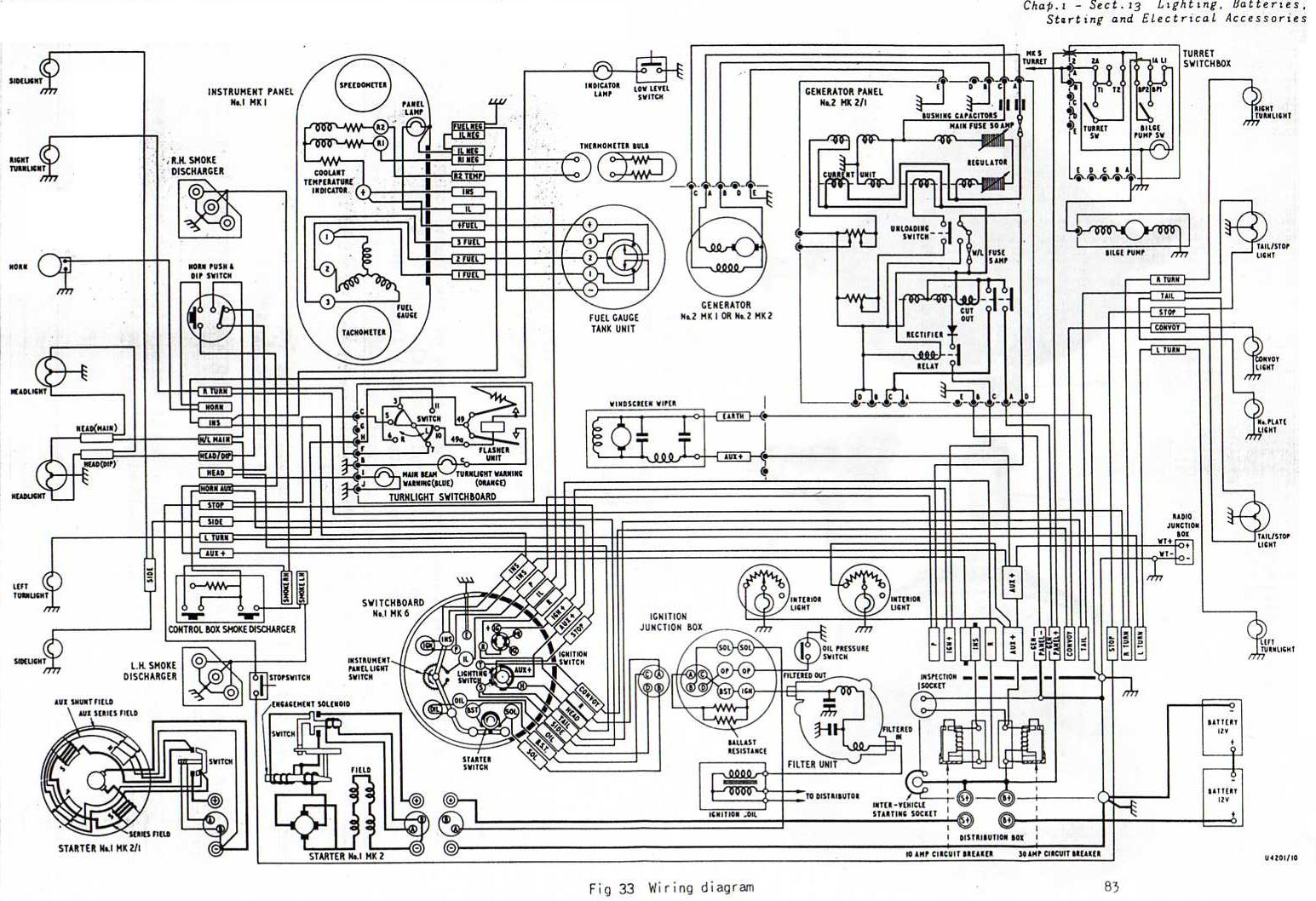 1969 Camaro Wiring Diagram Free Enthusiast Diagrams For 1967 Rs Ss Engine Get Image About Horn